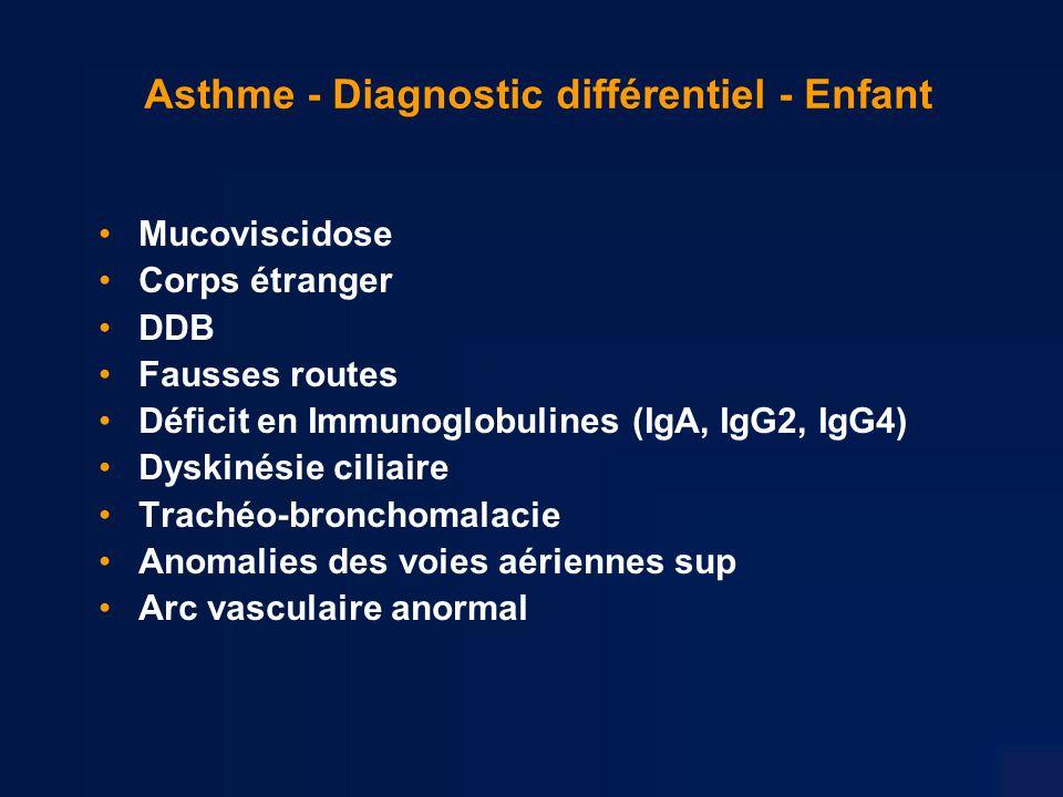 Asthme - Diagnostic différentiel - Enfant