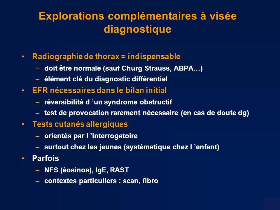Explorations complémentaires à visée diagnostique