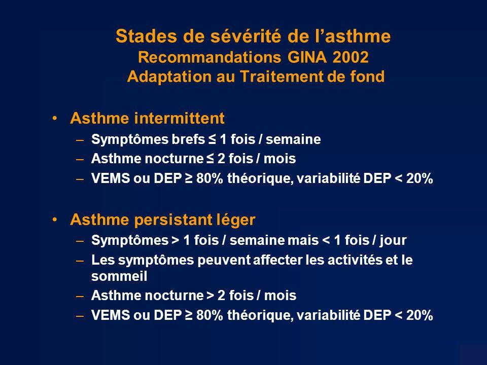 Stades de sévérité de l'asthme Recommandations GINA 2002 Adaptation au Traitement de fond