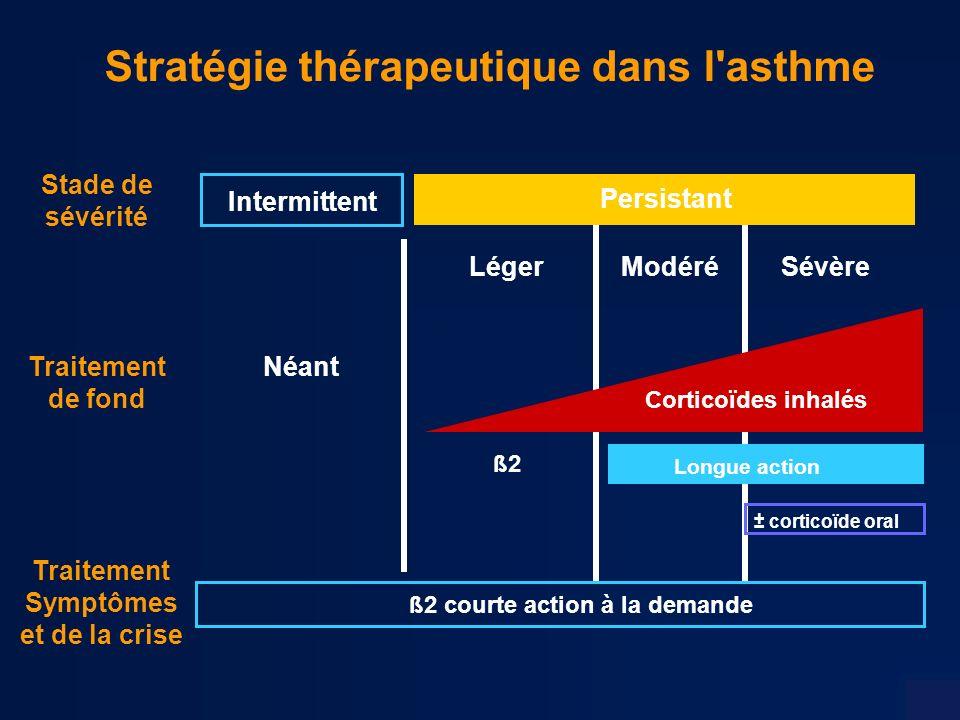 Stratégie thérapeutique dans l asthme