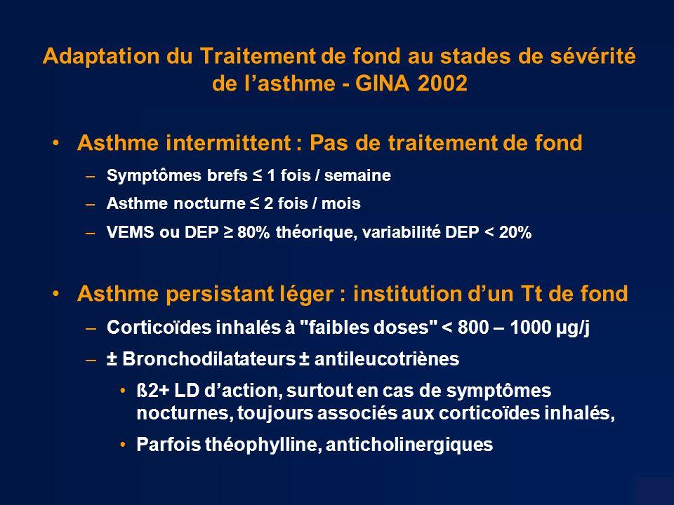 Asthme intermittent : Pas de traitement de fond
