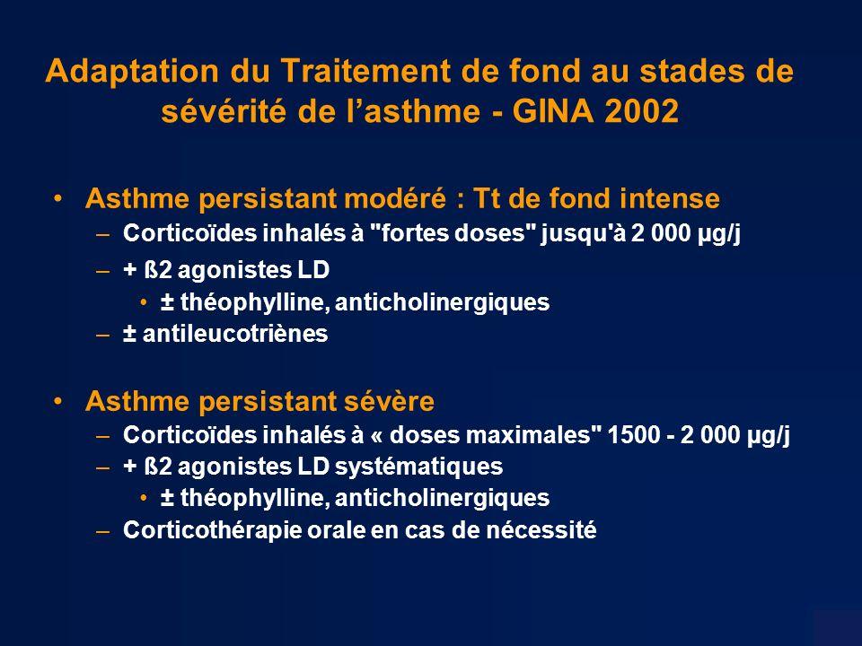 Adaptation du Traitement de fond au stades de sévérité de l'asthme - GINA 2002