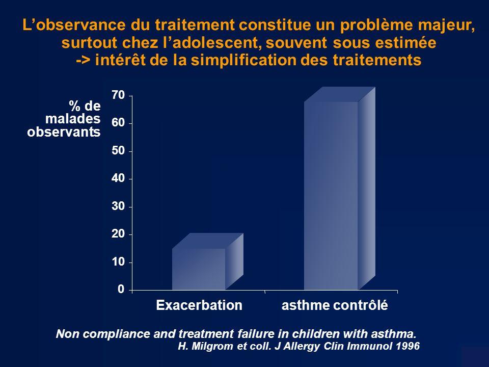 -> intérêt de la simplification des traitements