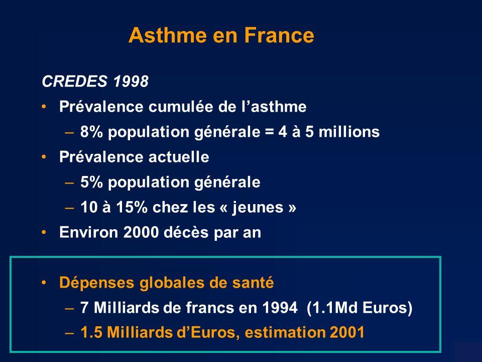 Asthme en France CREDES 1998 Prévalence cumulée de l'asthme