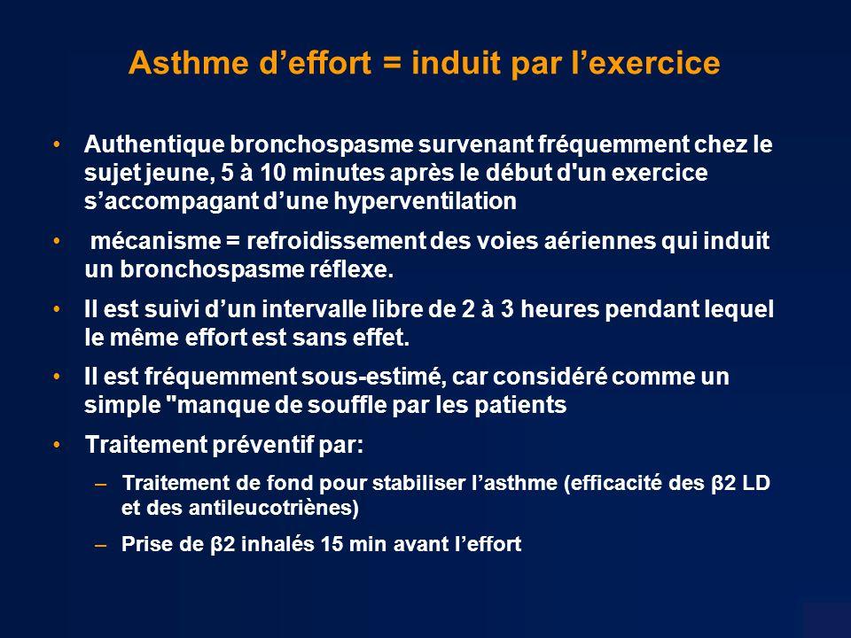 Asthme d'effort = induit par l'exercice