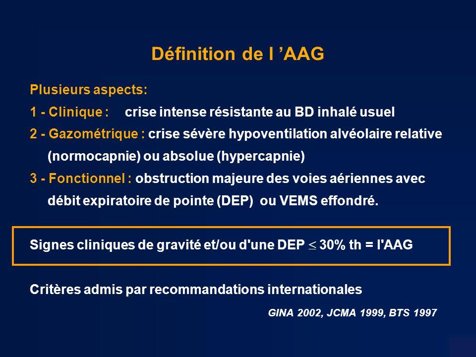 Définition de l 'AAG Plusieurs aspects: