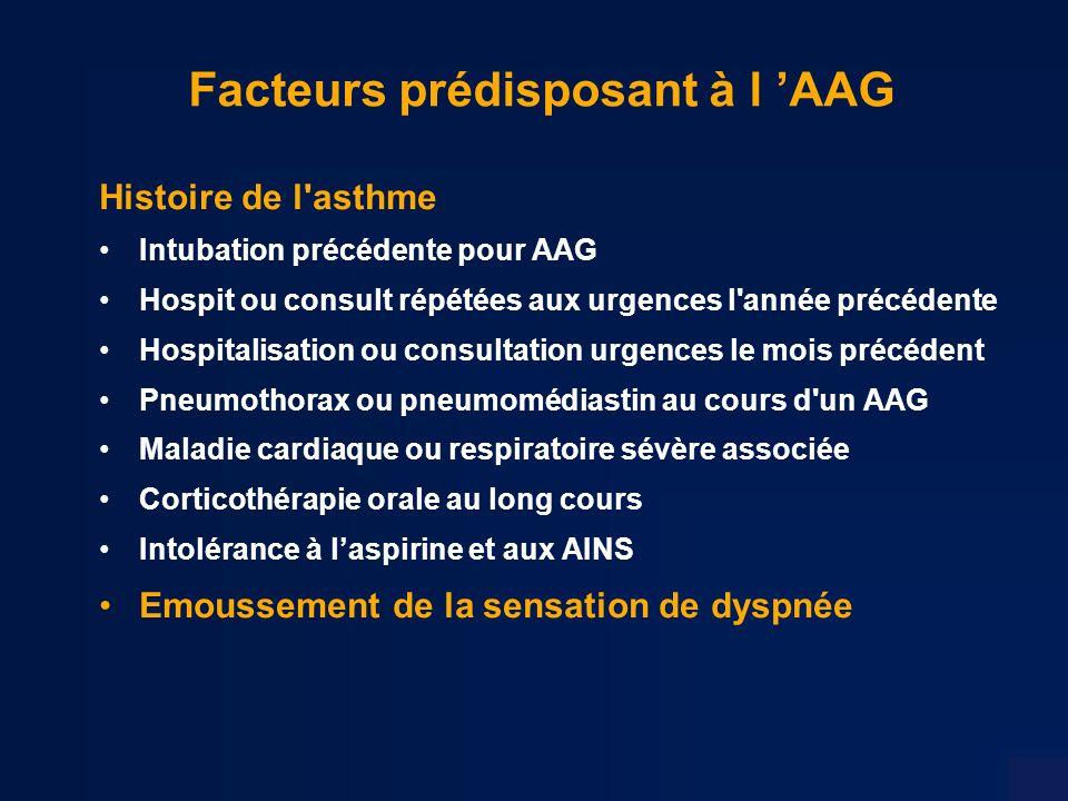 Facteurs prédisposant à l 'AAG