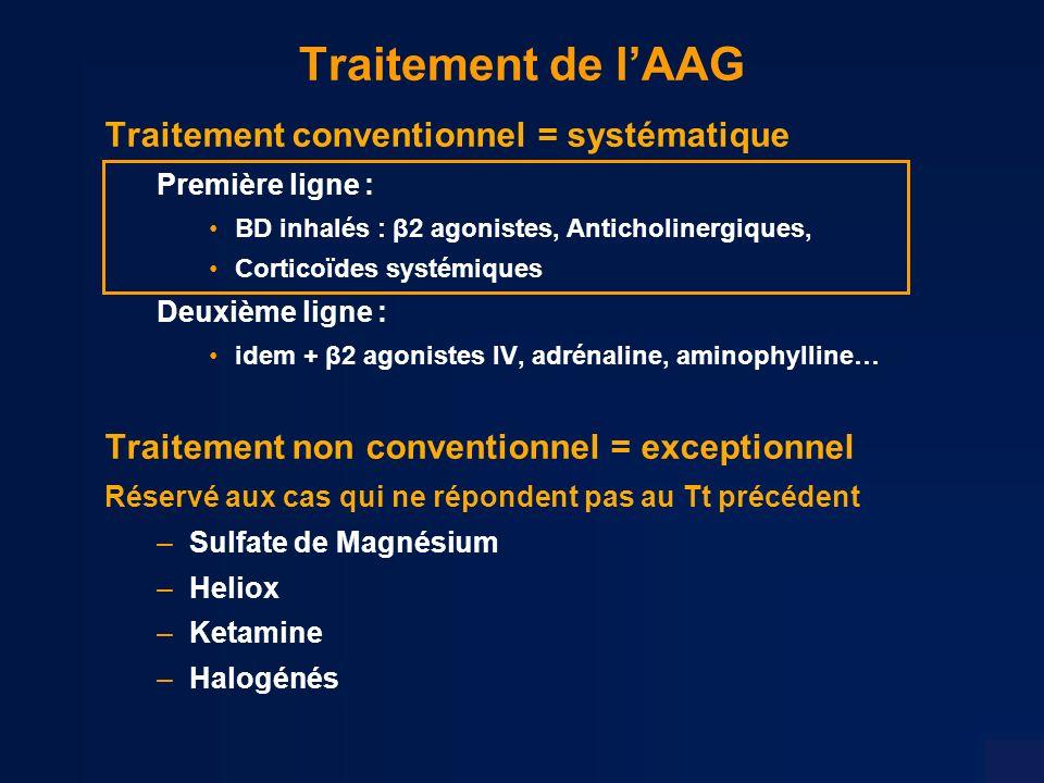 Traitement de l'AAG Traitement conventionnel = systématique