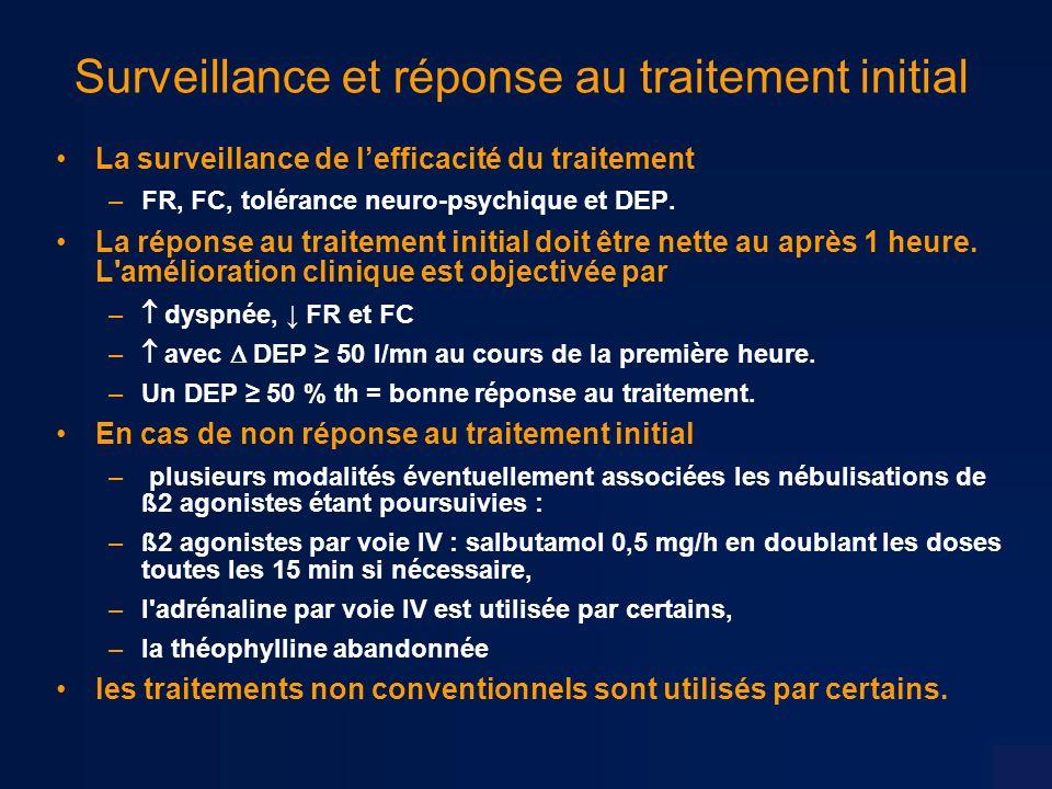 Surveillance et réponse au traitement initial