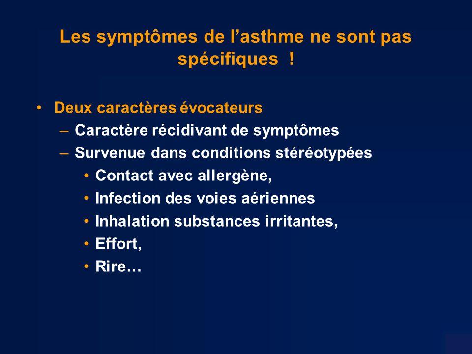 Les symptômes de l'asthme ne sont pas spécifiques !