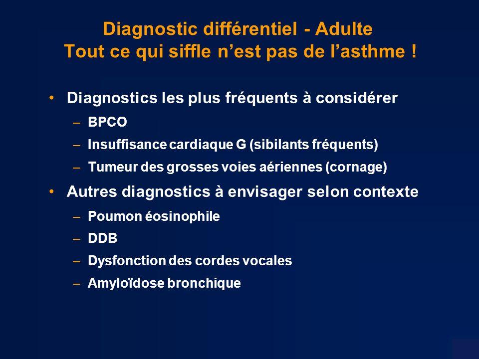 Diagnostic différentiel - Adulte Tout ce qui siffle n'est pas de l'asthme !