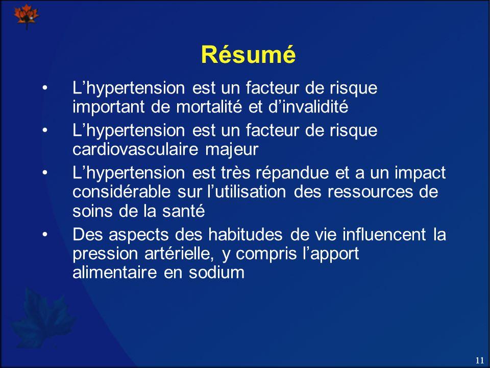 Résumé L'hypertension est un facteur de risque important de mortalité et d'invalidité.
