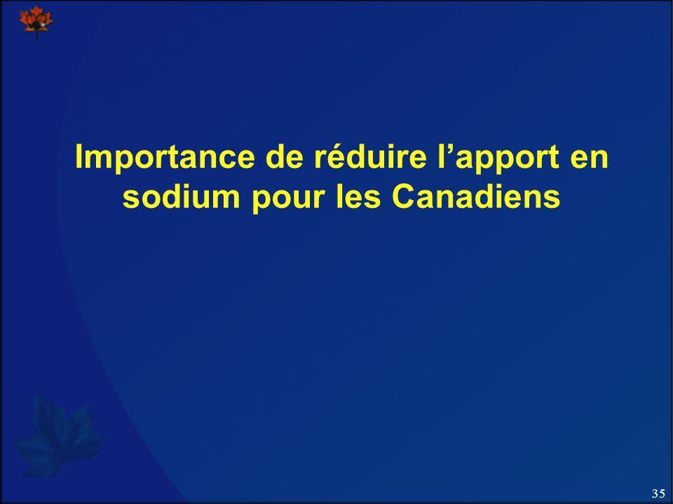 Importance de réduire l'apport en sodium pour les Canadiens