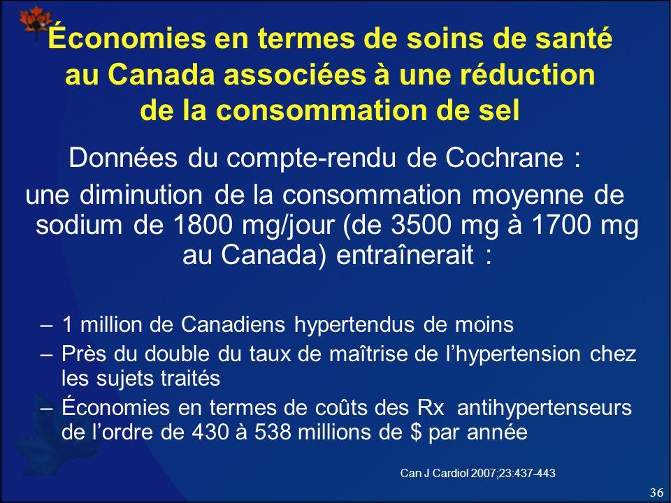 Données du compte-rendu de Cochrane :