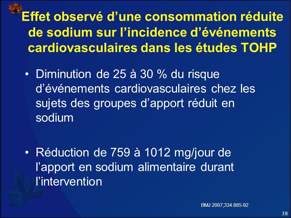 Effet observé d'une consommation réduite de sodium sur l'incidence d'événements cardiovasculaires dans les études TOHP