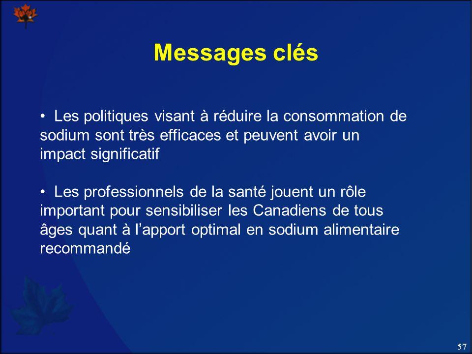 Messages clés Les politiques visant à réduire la consommation de sodium sont très efficaces et peuvent avoir un impact significatif.