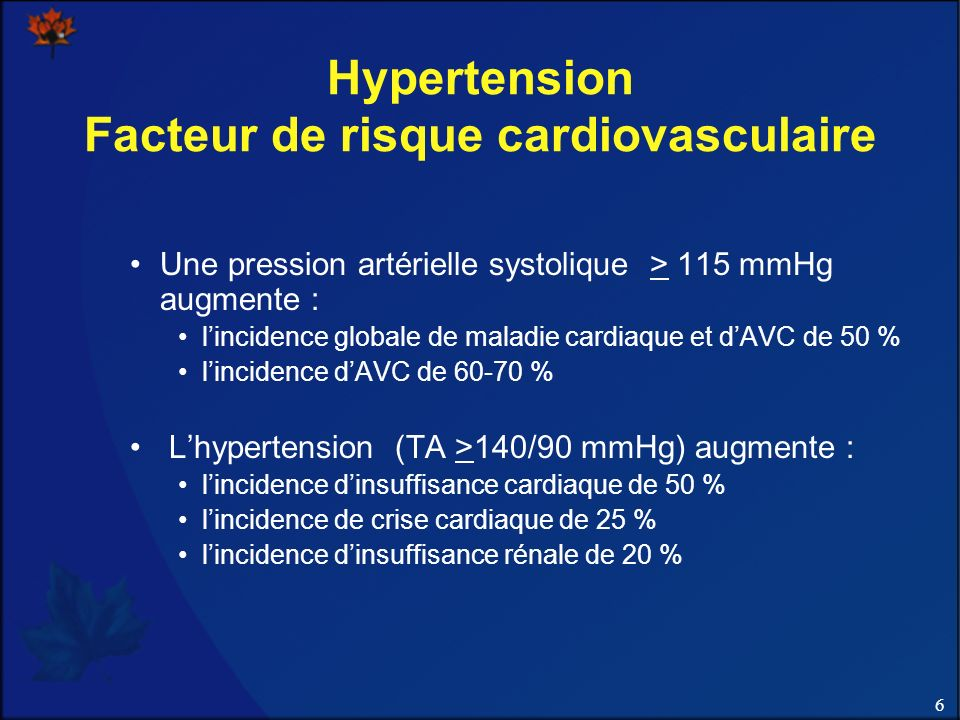Hypertension Facteur de risque cardiovasculaire