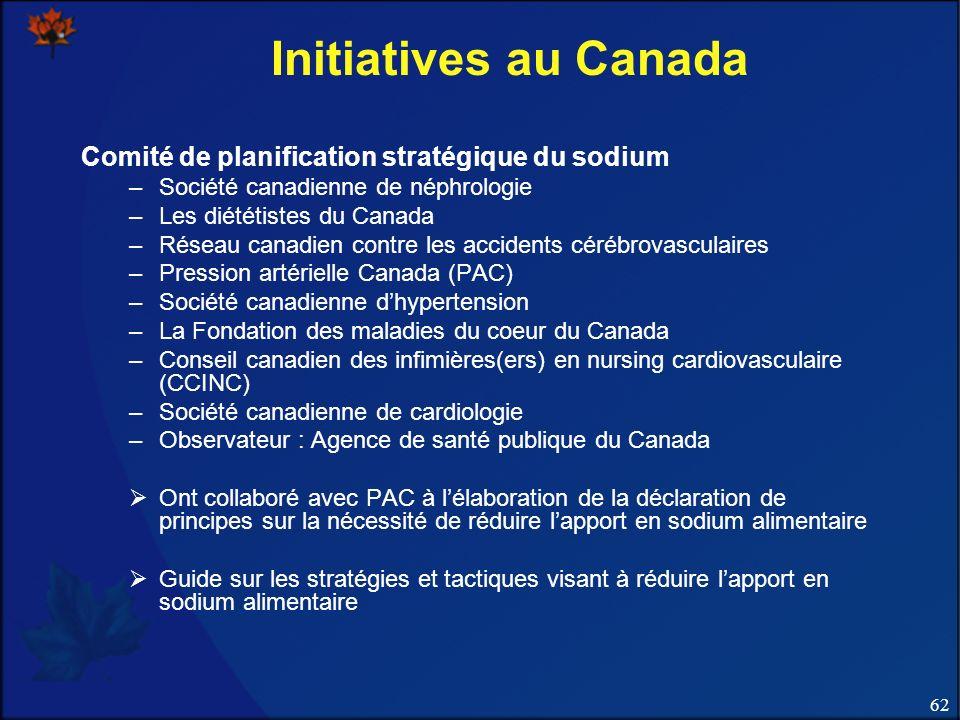 Initiatives au Canada Comité de planification stratégique du sodium