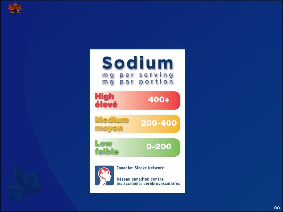 Diapo 66 Aimant gratuit auprès du site : www.sodium101.ca