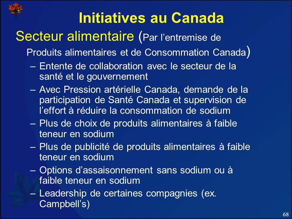 Initiatives au Canada Secteur alimentaire (Par l'entremise de Produits alimentaires et de Consommation Canada)