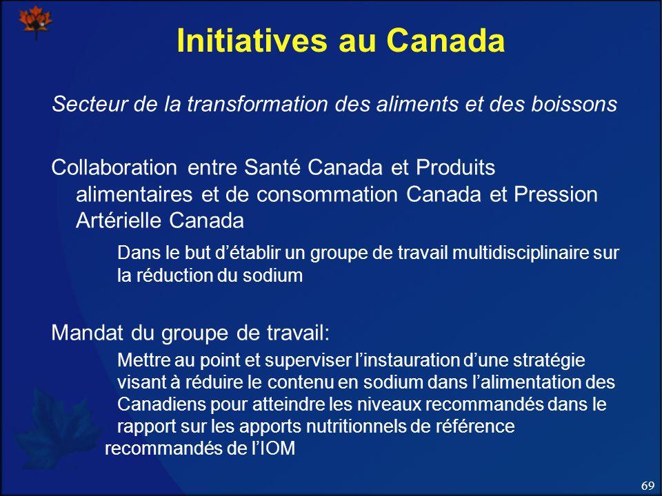 Initiatives au Canada Secteur de la transformation des aliments et des boissons.