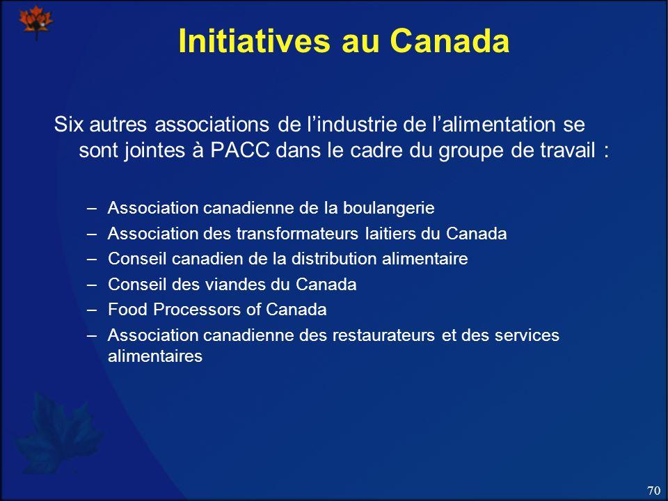 Initiatives au Canada Six autres associations de l'industrie de l'alimentation se sont jointes à PACC dans le cadre du groupe de travail :