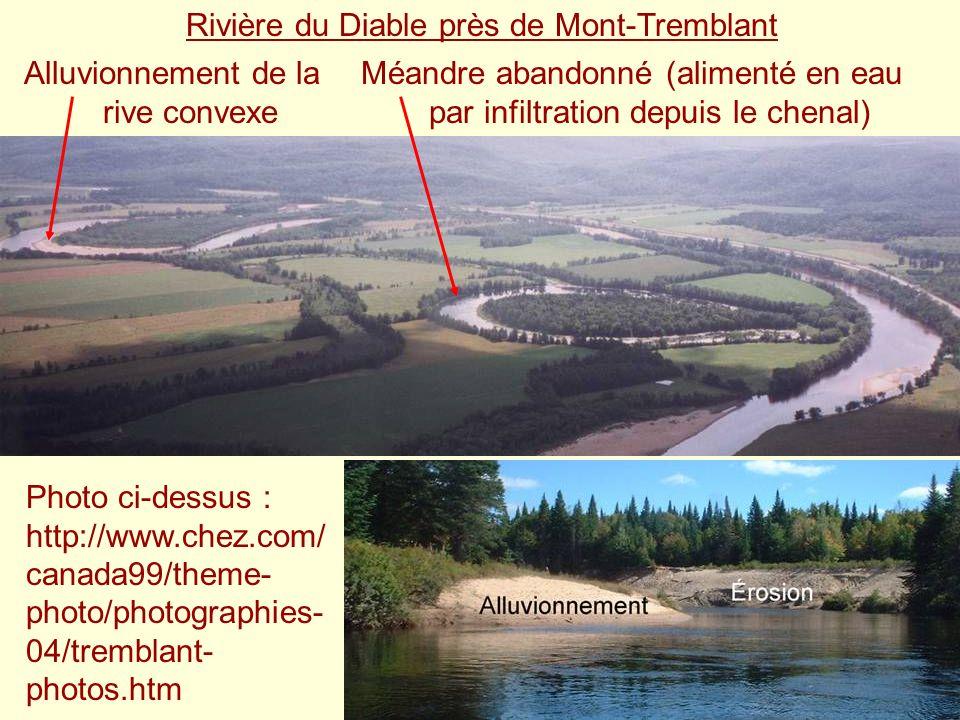 Rivière du Diable près de Mont-Tremblant