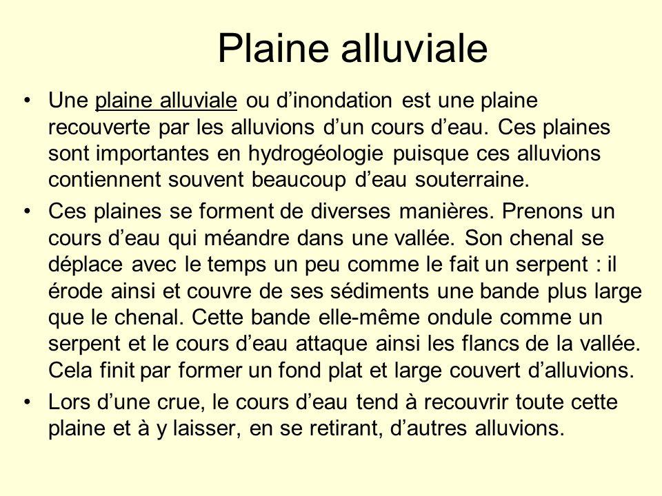 Plaine alluviale