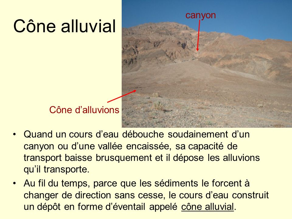 Cône alluvial canyon Cône d'alluvions