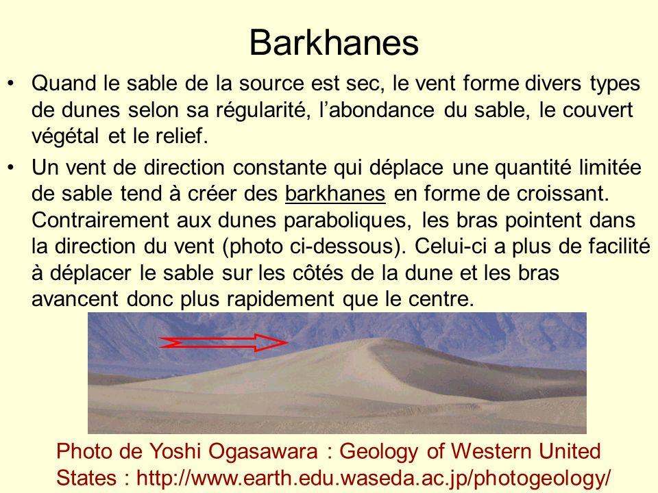 Barkhanes