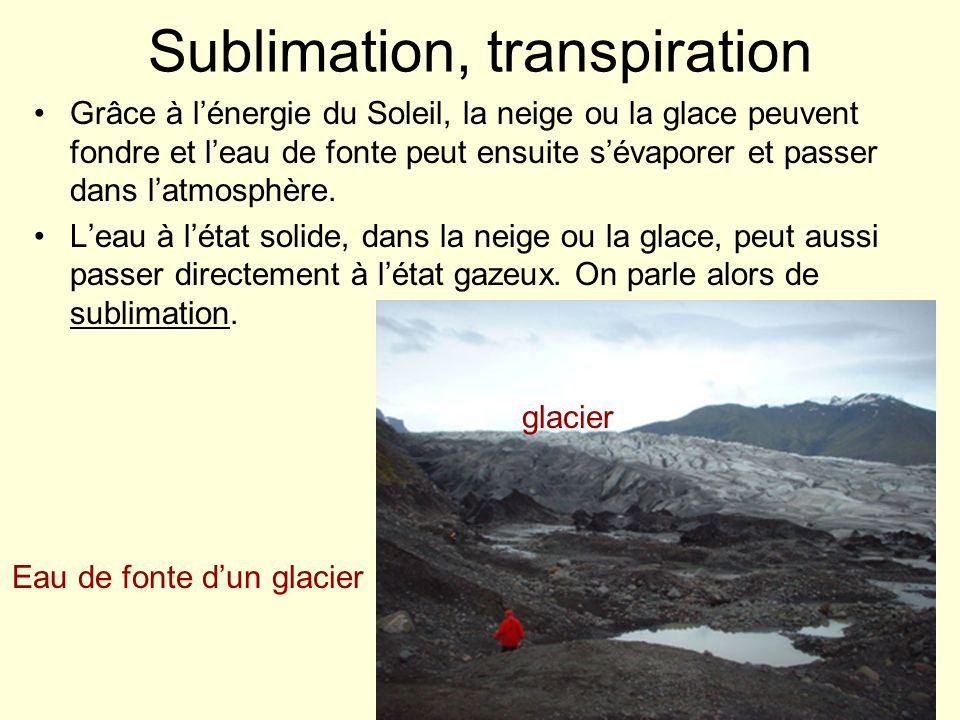 Sublimation, transpiration