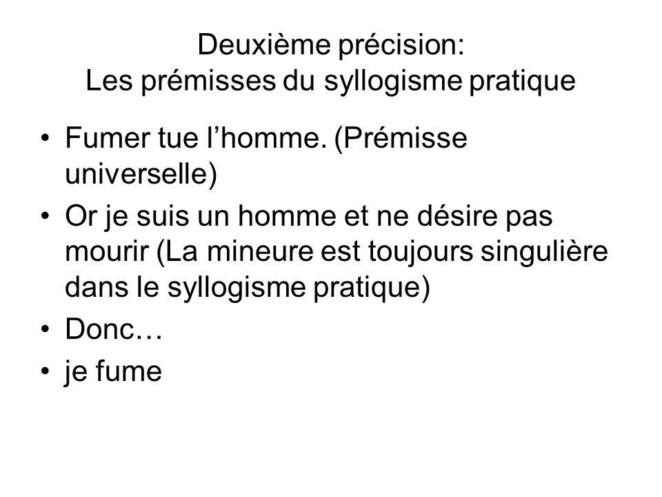 Deuxième précision: Les prémisses du syllogisme pratique