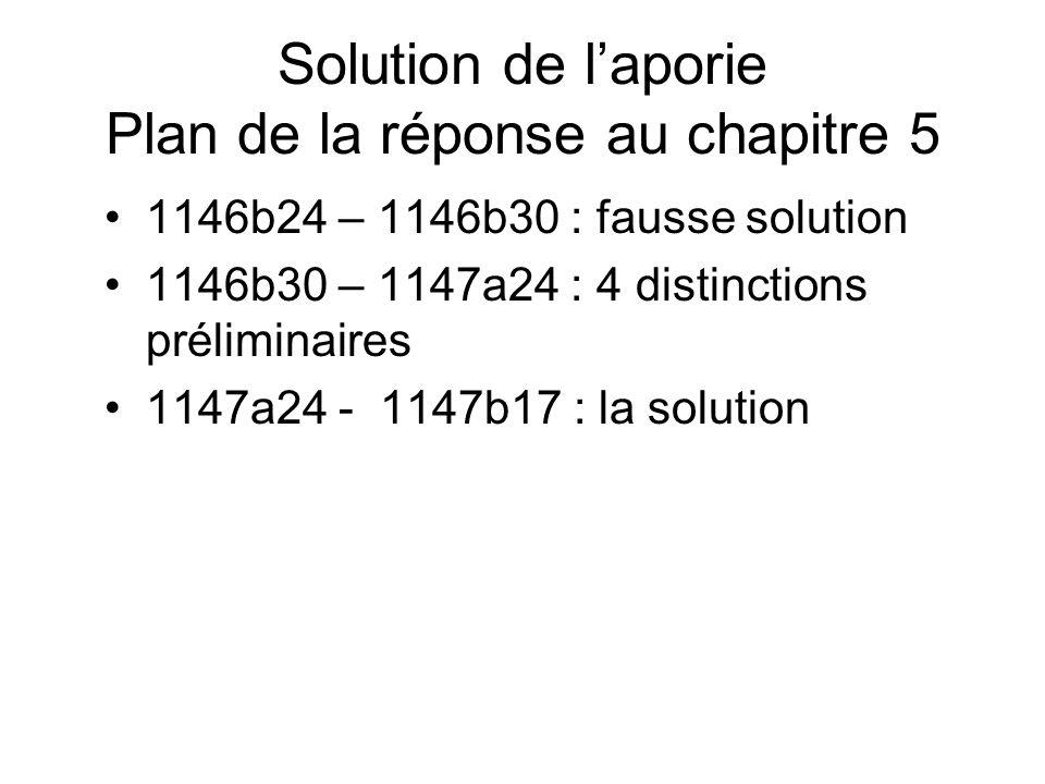 Solution de l'aporie Plan de la réponse au chapitre 5