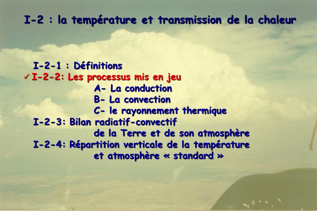 I-2 : la température et transmission de la chaleur