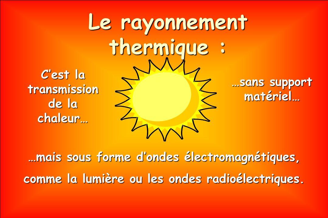 Le rayonnement thermique :