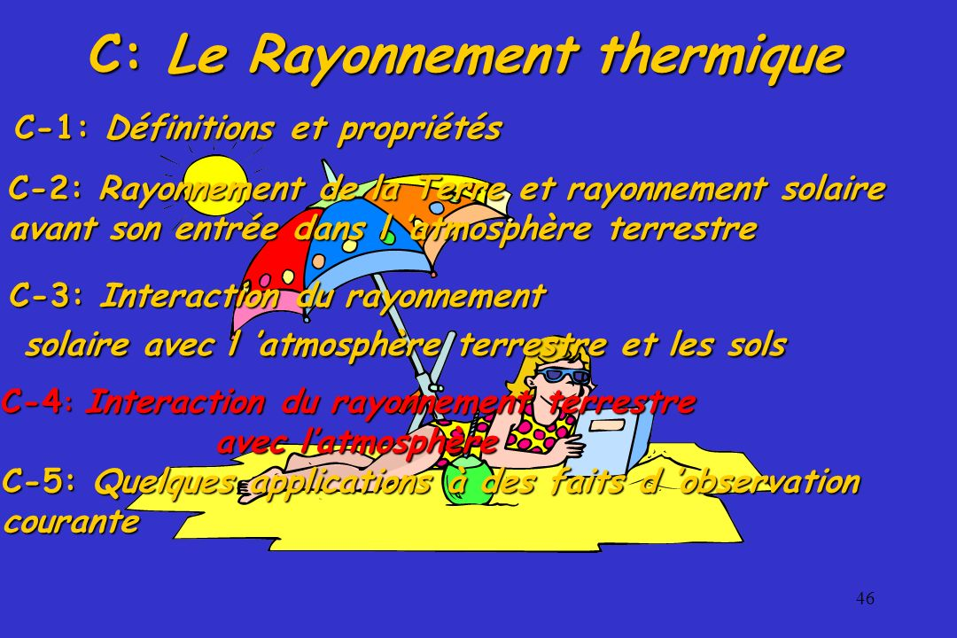 C-4: Interaction du rayonnement terrestre
