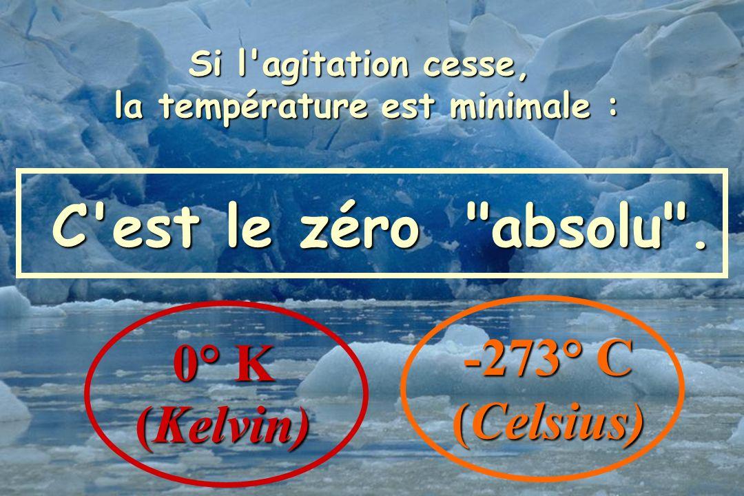 la température est minimale :