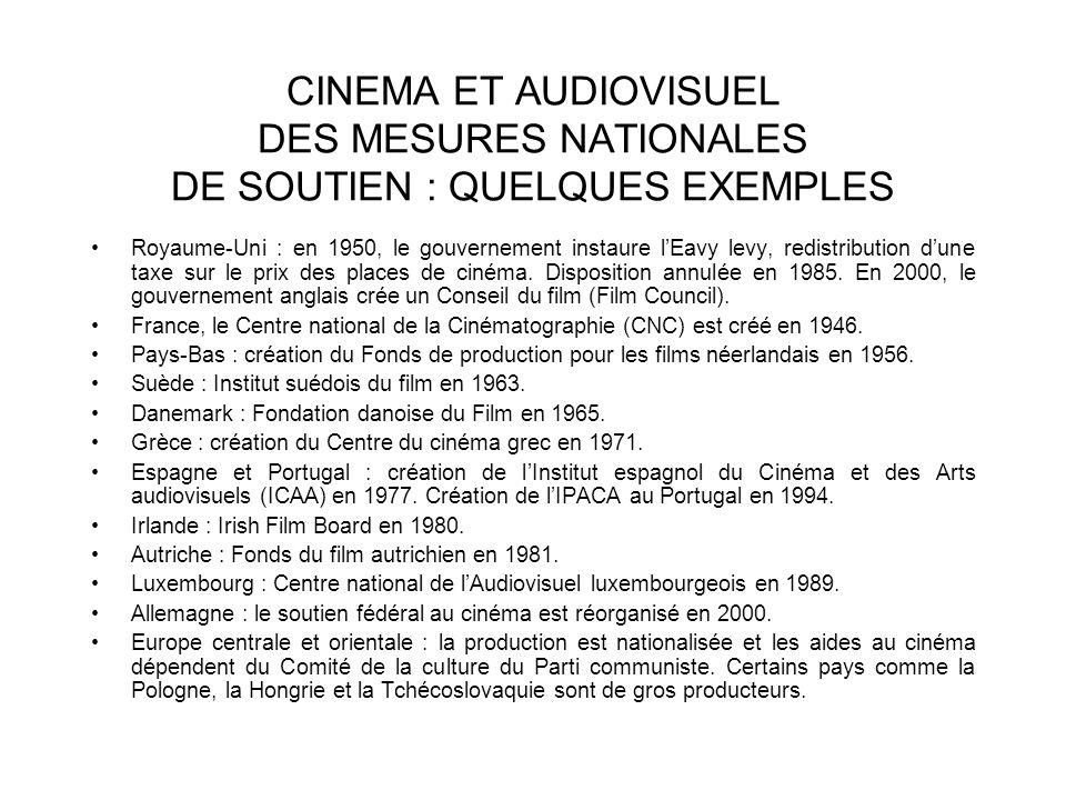 CINEMA ET AUDIOVISUEL DES MESURES NATIONALES DE SOUTIEN : QUELQUES EXEMPLES