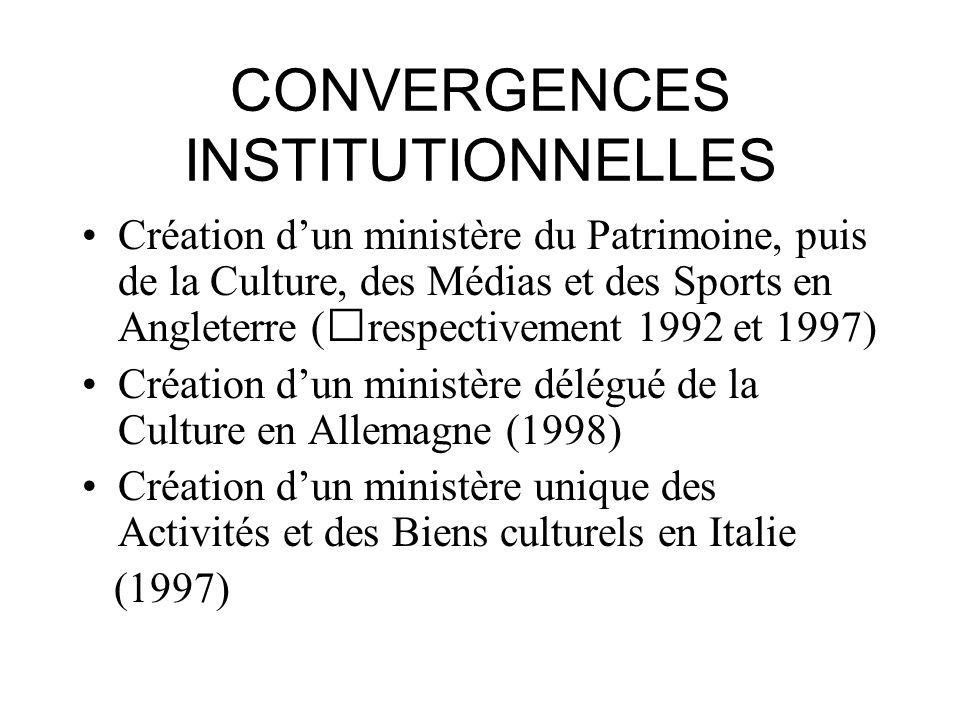 CONVERGENCES INSTITUTIONNELLES