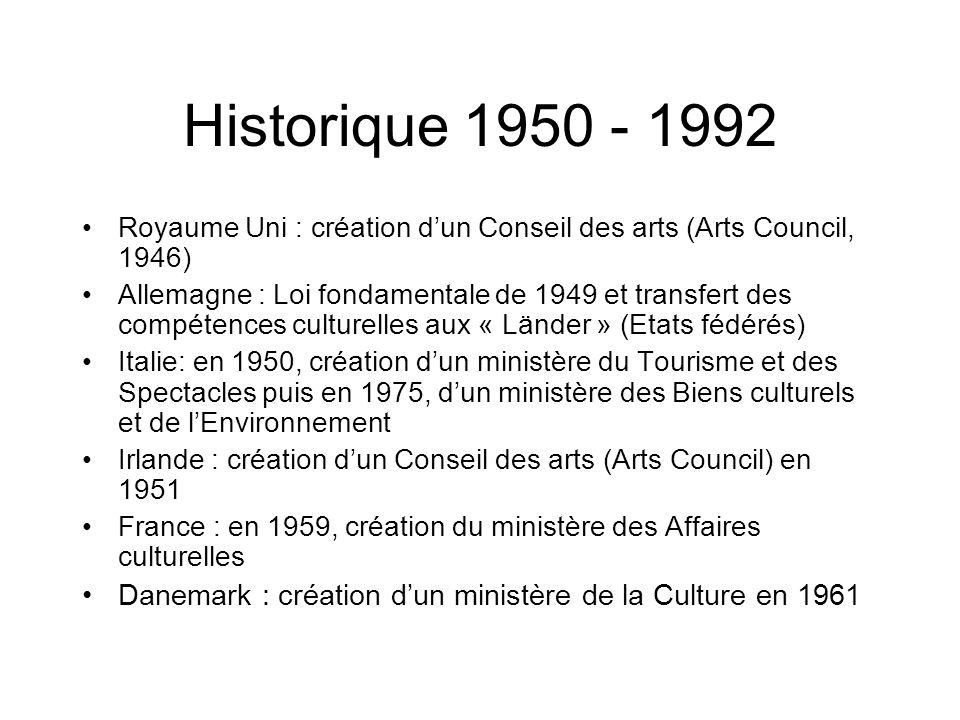 Historique 1950 - 1992 Royaume Uni : création d'un Conseil des arts (Arts Council, 1946)
