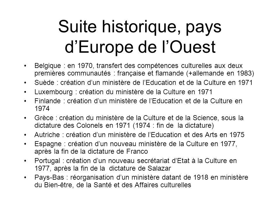Suite historique, pays d'Europe de l'Ouest