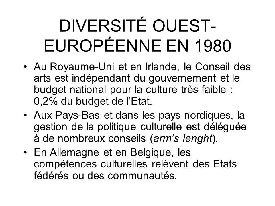 DIVERSITÉ OUEST-EUROPÉENNE EN 1980