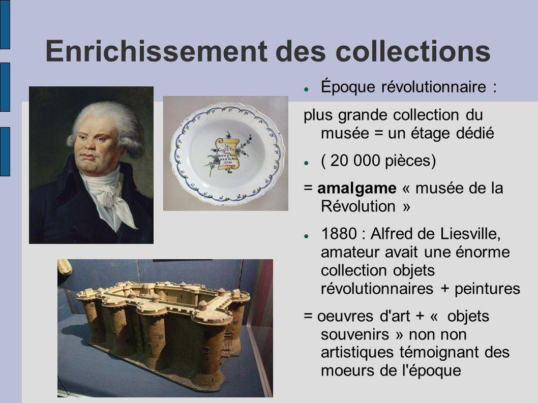 Enrichissement des collections