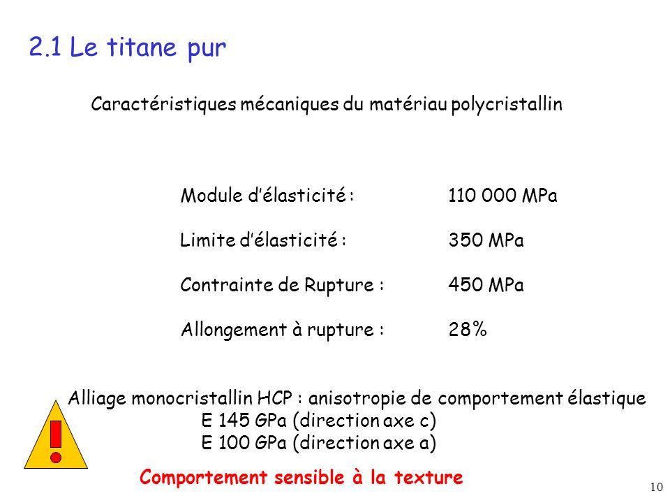 2.1 Le titane pur Caractéristiques mécaniques du matériau polycristallin. Module d'élasticité : 110 000 MPa.