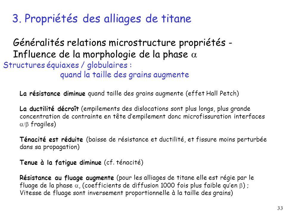 3. Propriétés des alliages de titane