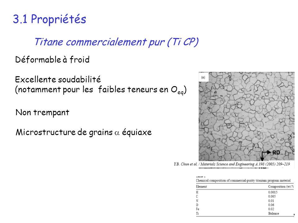 3.1 Propriétés Titane commercialement pur (Ti CP) Déformable à froid