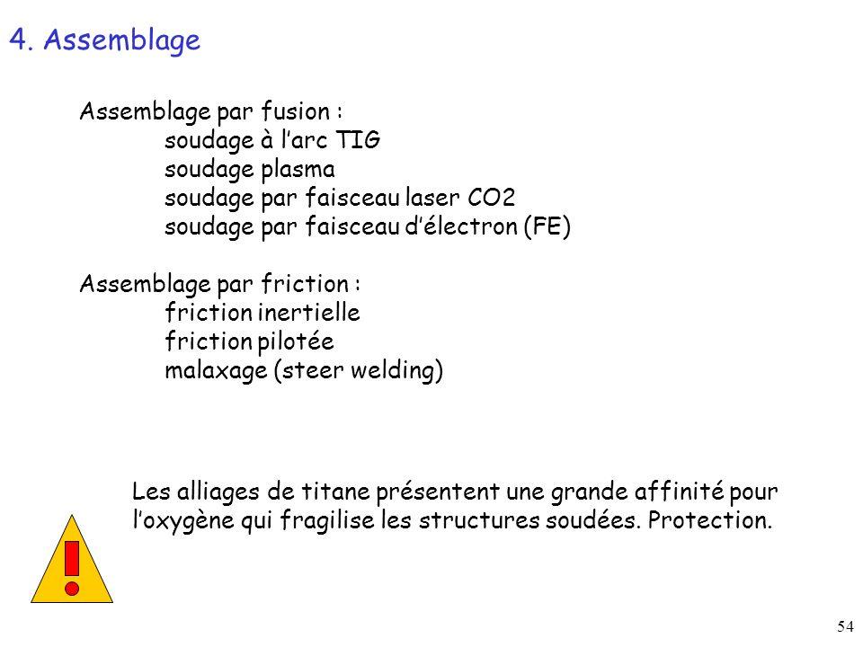 4. Assemblage Assemblage par fusion : soudage à l'arc TIG