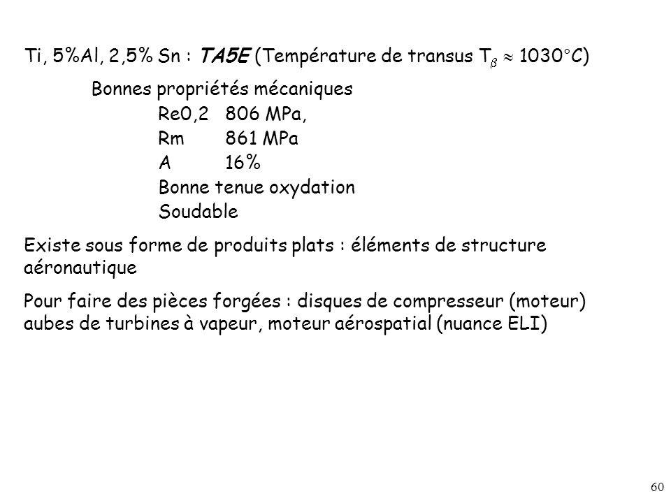 Ti, 5%Al, 2,5% Sn : TA5E (Température de transus Tb  1030°C)