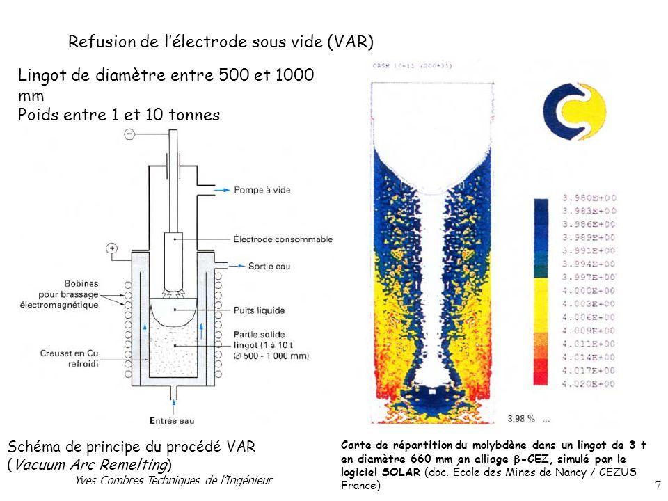 Refusion de l'électrode sous vide (VAR)