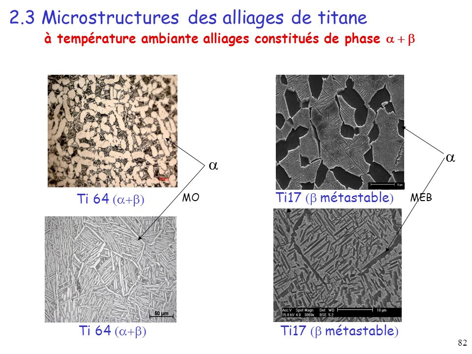 2.3 Microstructures des alliages de titane